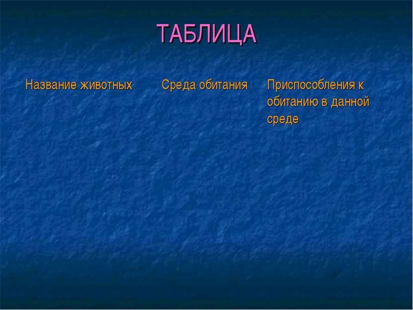ТАБЛИЦА Название животных Среда обитания Приспособления к обитанию в данной с...