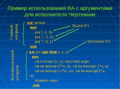 Пример использования ВА с аргументами для исполнителя Чертежник алг деталь на...