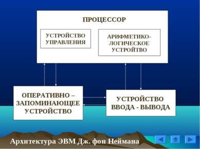 Архитектура ЭВМ Дж. фон Неймана