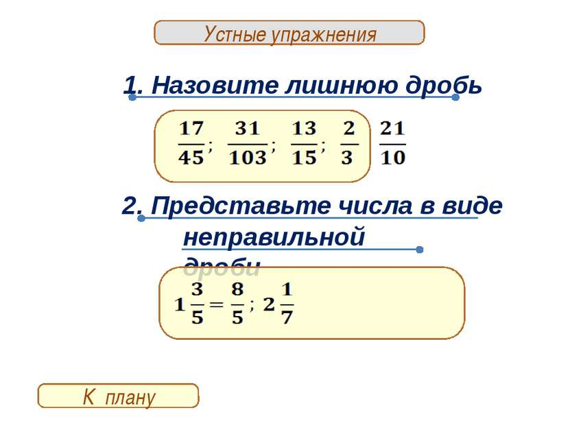 1. Назовите лишнюю дробь К плану Устные упражнения 2. Представьте числа в вид...