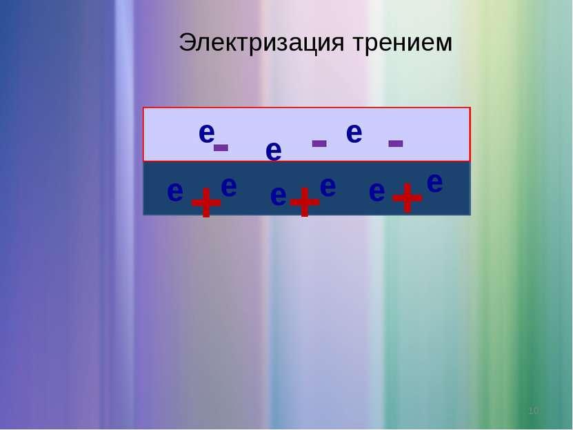 е е е е е е е е е + + + - - - Электризация трением