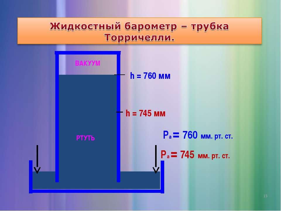 Ра = 745 мм. рт. ст. h = 745 мм Ра = 760 мм. рт. ст. h = 760 мм ВАКУУМ РТУТЬ