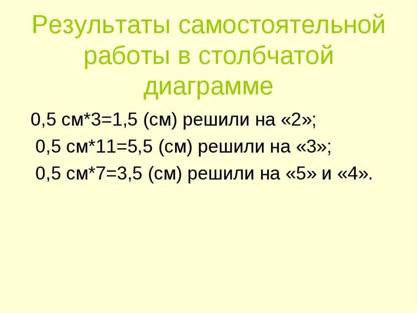 Результаты самостоятельной работы в столбчатой диаграмме 0,5 см*3=1,5 (см) ре...
