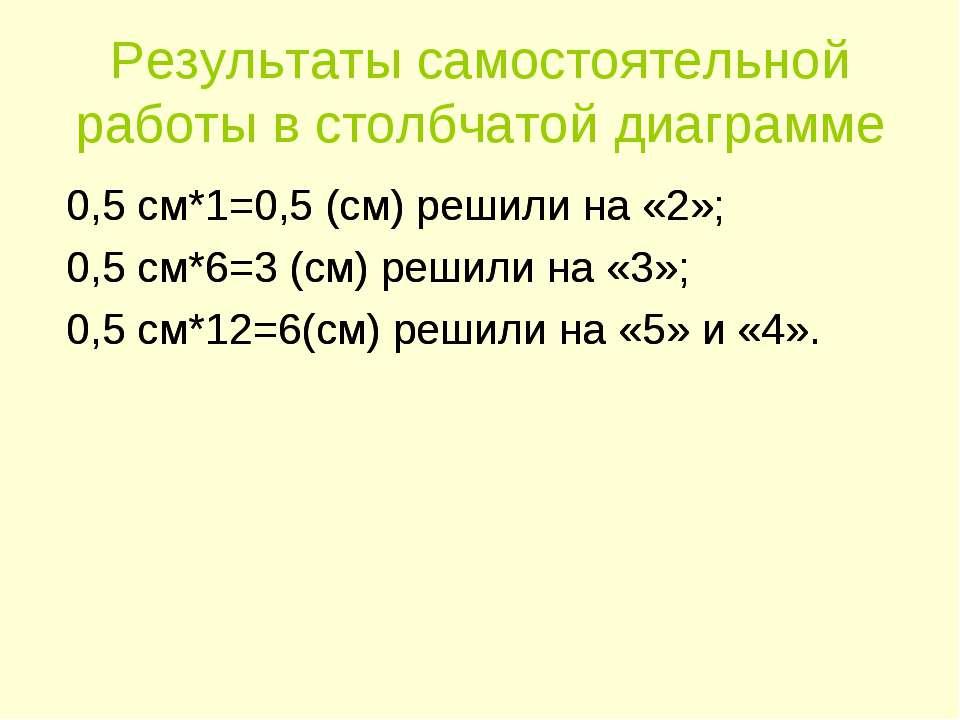 Результаты самостоятельной работы в столбчатой диаграмме 0,5 см*1=0,5 (см) ре...