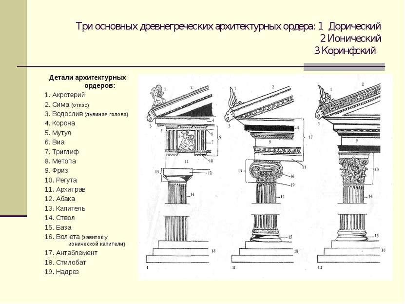 Три основных древнегреческих архитектурных ордера: 1 Дорический 2 Ионический ...