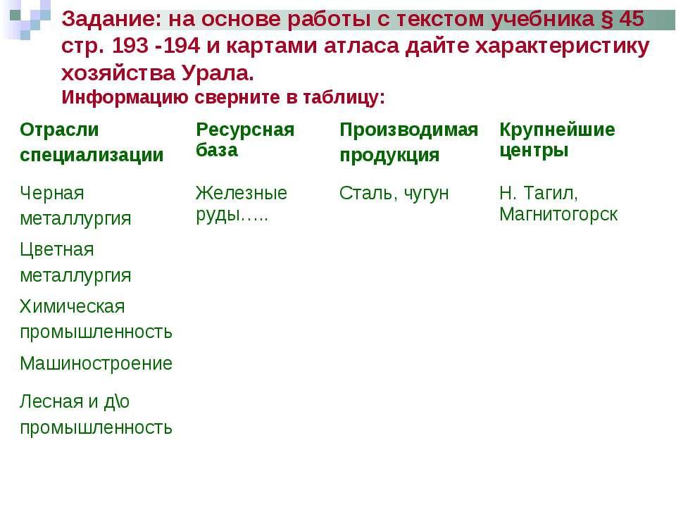 Задание: на основе работы с текстом учебника § 45 стр. 193 -194 и картами атл...
