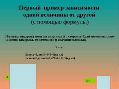 Первый пример зависимости одной величины от другой (с помощью формулы) Площад...