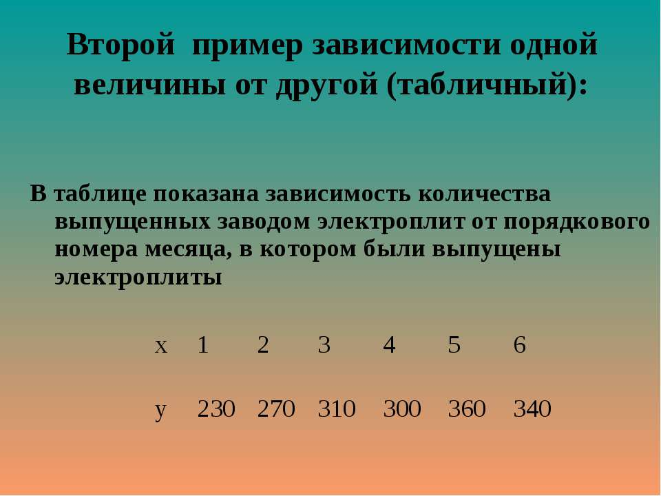 Второй пример зависимости одной величины от другой (табличный): В таблице пок...