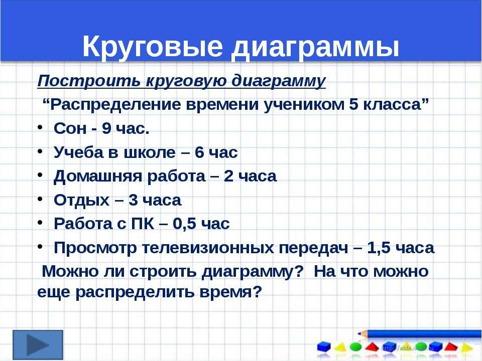 Постройте секторные диаграммы