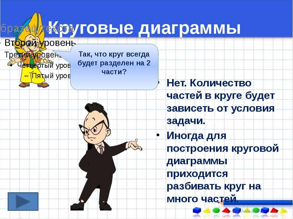 Круговые диаграммы Нет. Количество частей в круге будет зависеть от условия з...