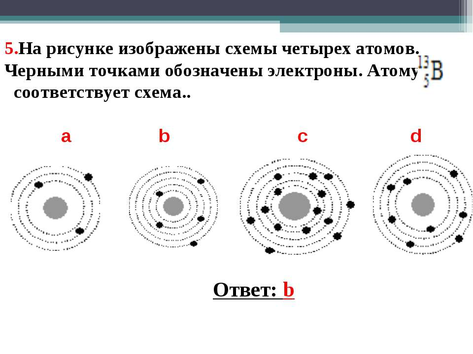 На рисунке изображены схемы четырёх атомов