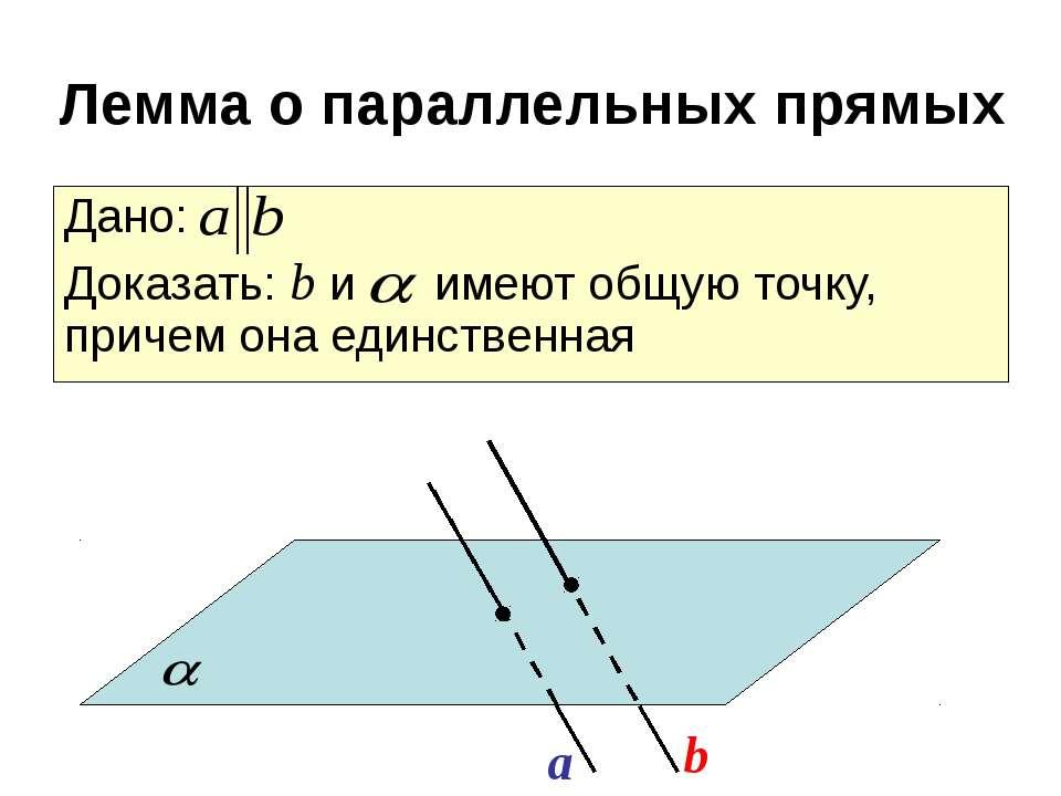 Дано: Доказать: b и имеют общую точку, причем она единственная a b Лемма о па...