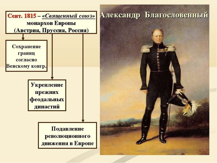 Александр Благословенный Сент. 1815 – «Священный союз» монархов Европы (Австр...