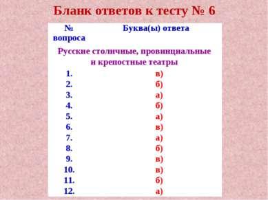 Бланк ответов к тесту № 6 Русские столичные, провинциальные и крепостные теат...