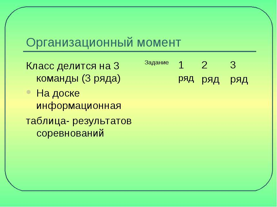 Организационный момент Класс делится на 3 команды (3 ряда) На доске информаци...