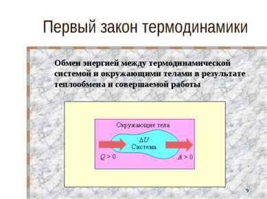 Первый закон термодинамики Обмен энергией между термодинамической системой и ...