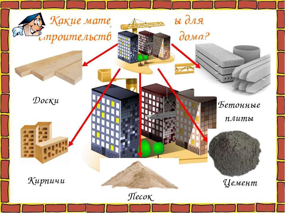 Какие материалы нужны для строительства городского дома? Кирпичи Песок Цемент...