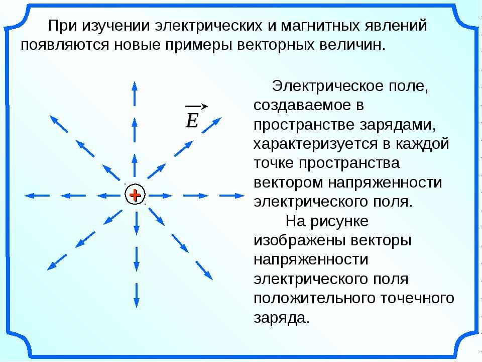 При изучении электрических и магнитных явлений появляются новые примеры векто...