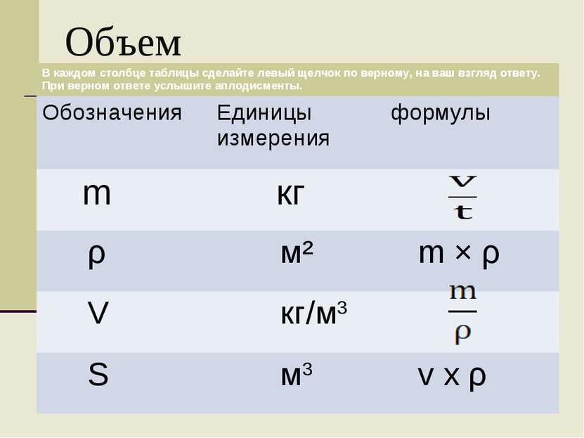 Объем В каждом столбце таблицы сделайте левый щелчок по верному, на ваш взгля...