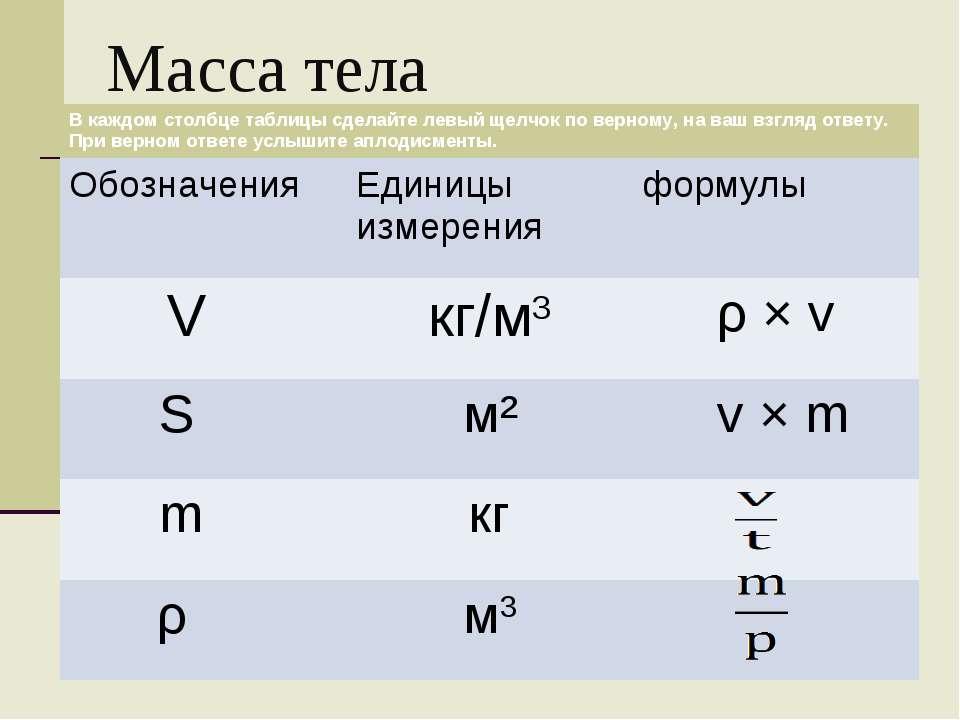 Масса тела В каждом столбце таблицы сделайте левый щелчок по верному, на ваш ...