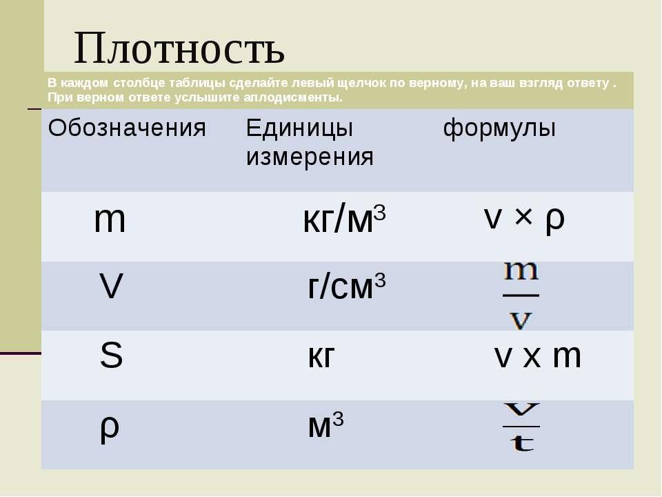 Плотность В каждом столбце таблицы сделайте левый щелчок по верному, на ваш в...