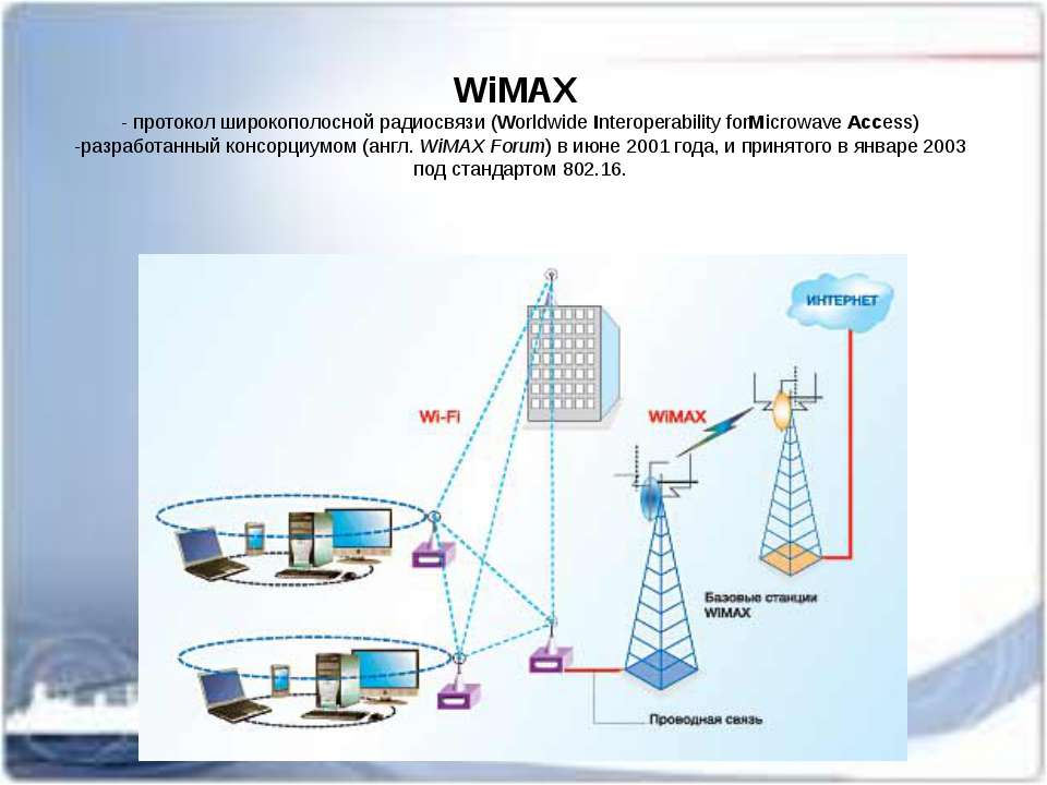 WiMAX  - протокол широкополосной радиосвязи (Worldwide Interoperability forMi...