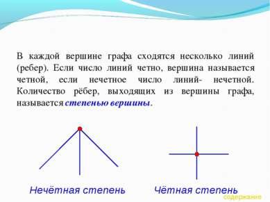 В каждой вершине графа сходятся несколько линий (ребер). Если число линий чет...