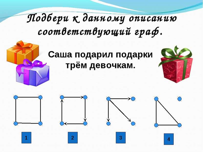 Подбери к данному описанию соответствующий граф. Саша подарил подарки трём де...