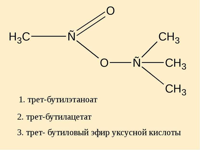 2. трет-бутилацетат 1. трет-бутилэтаноат 3. трет- бутиловый эфир уксусной кис...