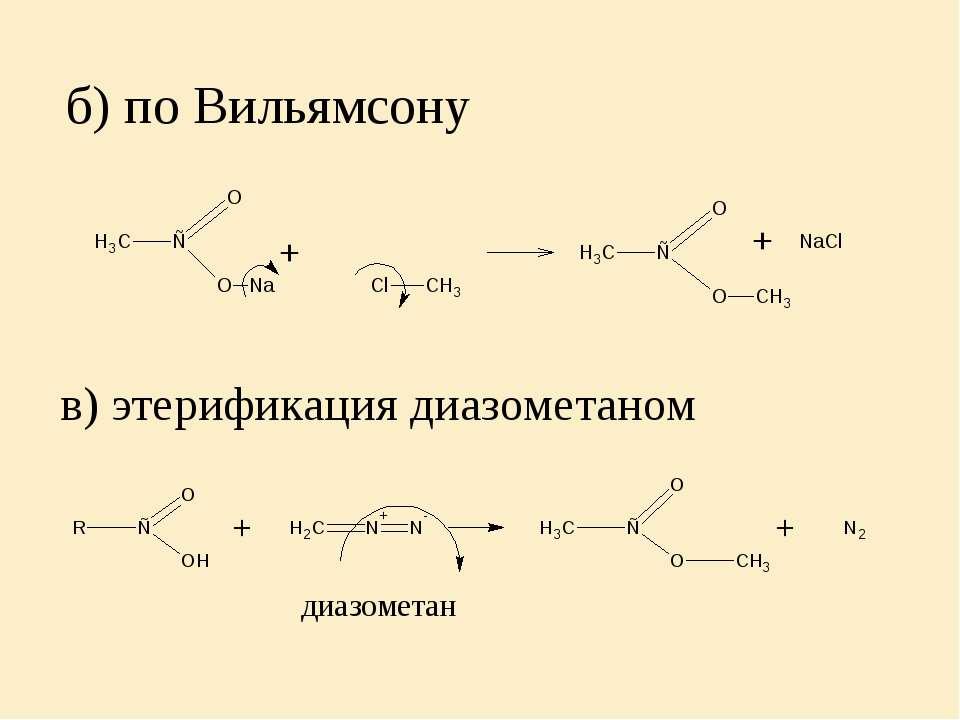 б) по Вильямсону в) этерификация диазометаном диазометан