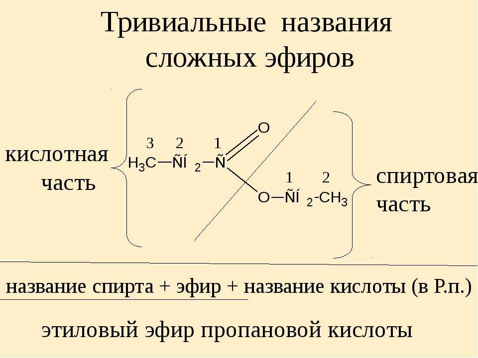 Тривиальные названия сложных эфиров кислотная часть спиртовая часть 1 2 1 2 3...