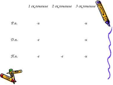 1 склонение 2 склонение 3 склонение Р.п. -и -и Д.п. -е -и П.п. -е -е -и