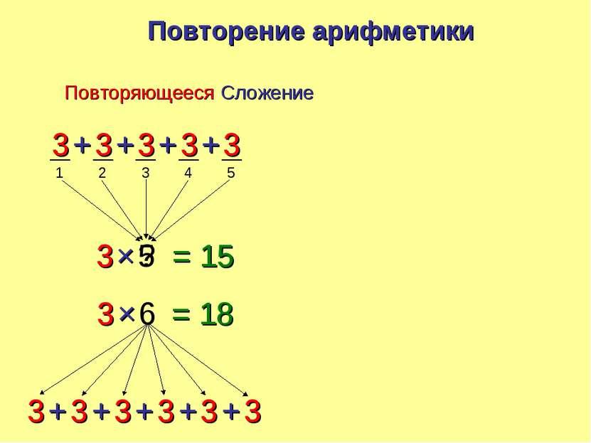 1 2 3 4 5 3 3 3 3 3 + + + + 3 5 × 3 3 3 3 3 + + + + ? 3 6 × 3 + = 15 = 18 Пов...