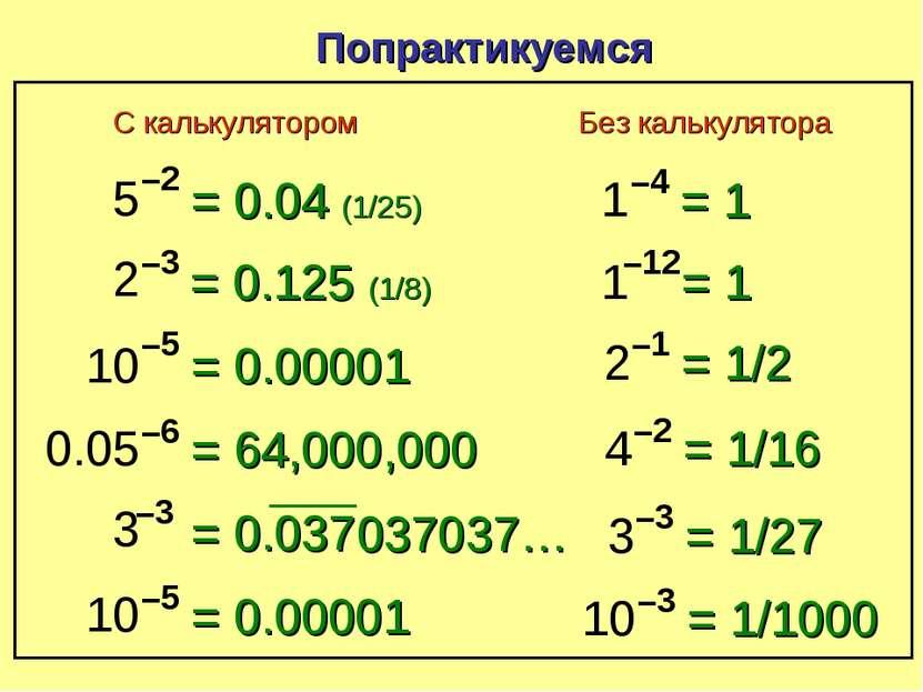= 0.125 (1/8) 5 –2 Попрактикуемся = 0.04 (1/25) 2 –3 10 –5 = 0.00001 0.05 –6 ...