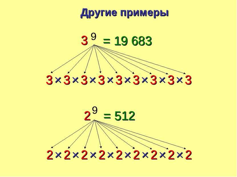 3 3 3 3 3 × × × × 3 9 3 × = 19 683 3 3 × × 3 × 2 2 2 2 2 × × × × 2 9 2 × = 51...
