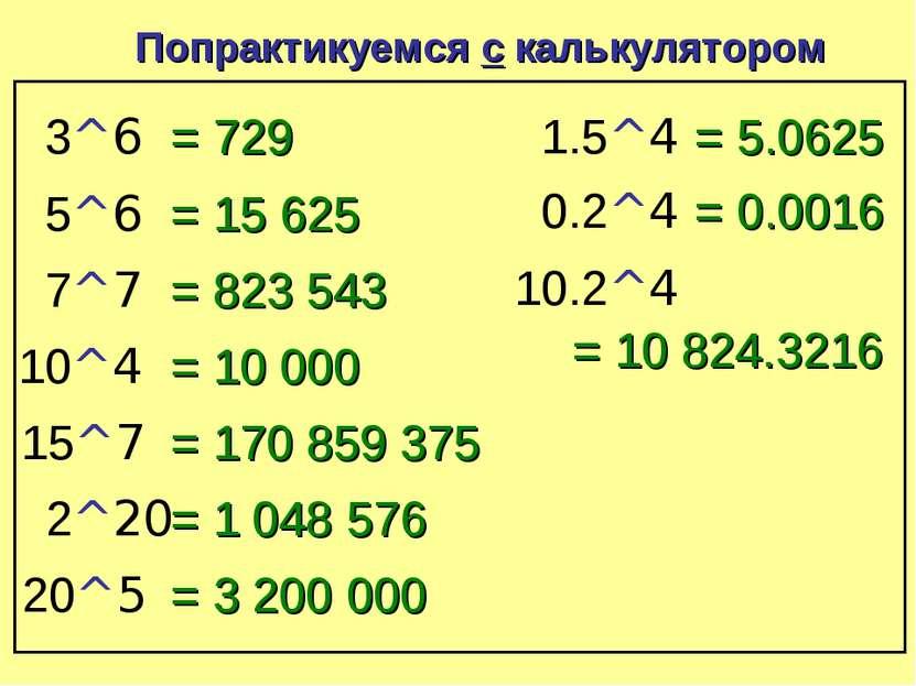 Попрактикуемся с калькулятором 3^6 = 729 5^6 = 15 625 7^7 = 823 543 10^4 = 10...