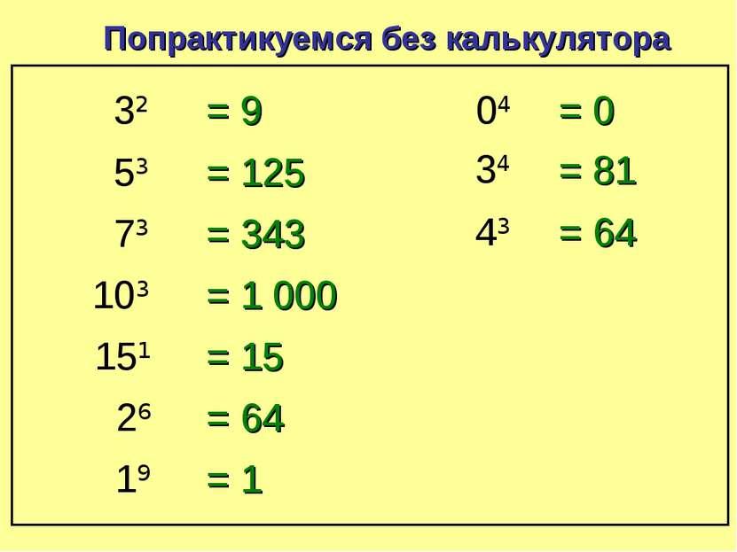 Попрактикуемся без калькулятора 32 = 9 53 = 125 73 = 343 103 = 1 000 151 = 15...