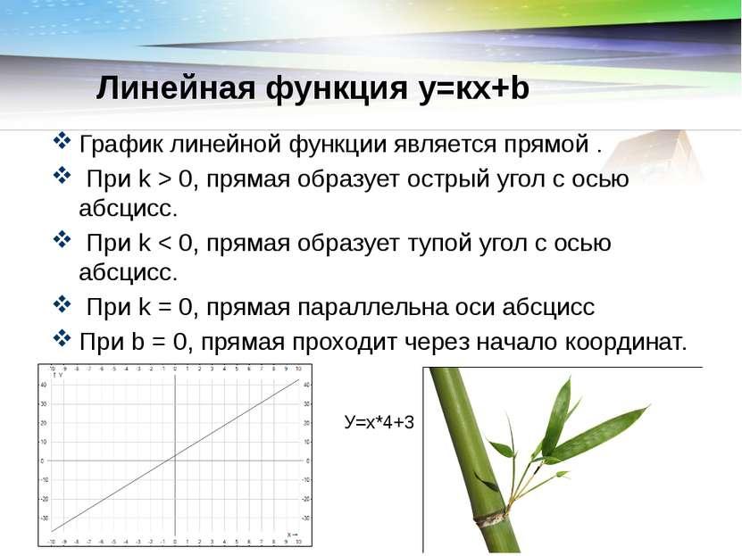 Если х=0,то у=0,(0;0) принадлежит графику. Если х>0,то у>0,график расположен ...