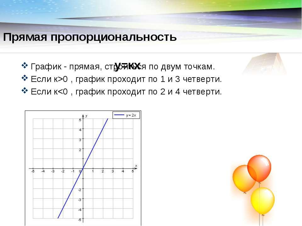 By Пётр Зайдель 8»а»