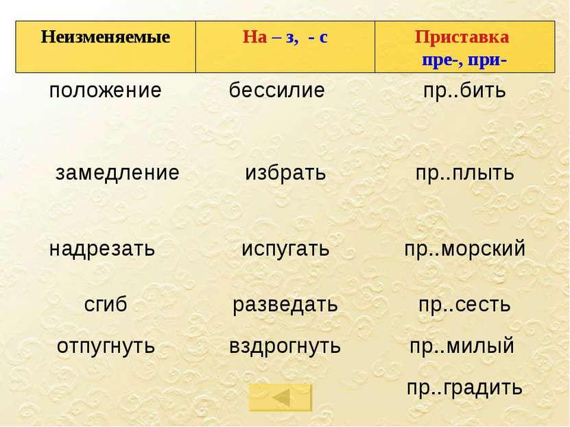 Неизменяемые На – з, - с Приставка пре-, при- положение бессилие пр..бить зам...