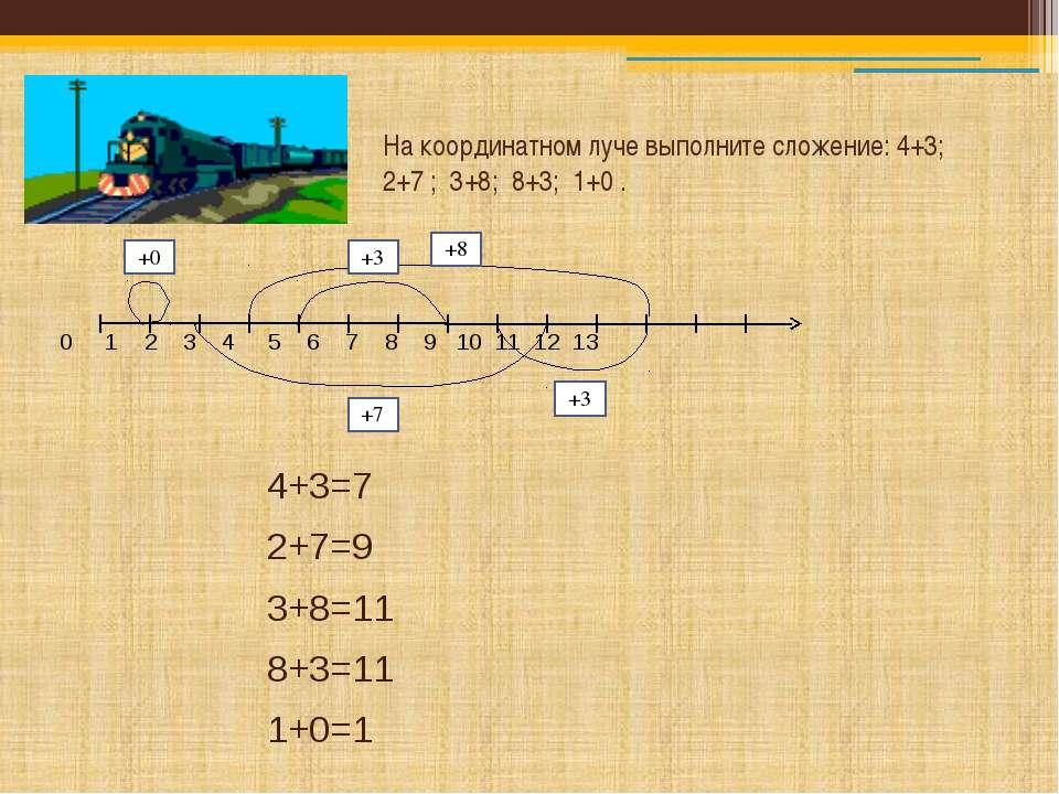 На координатном луче выполните сложение: 4+3; 2+7 ; 3+8; 8+3; 1+0 . 0 1 2 3 4...
