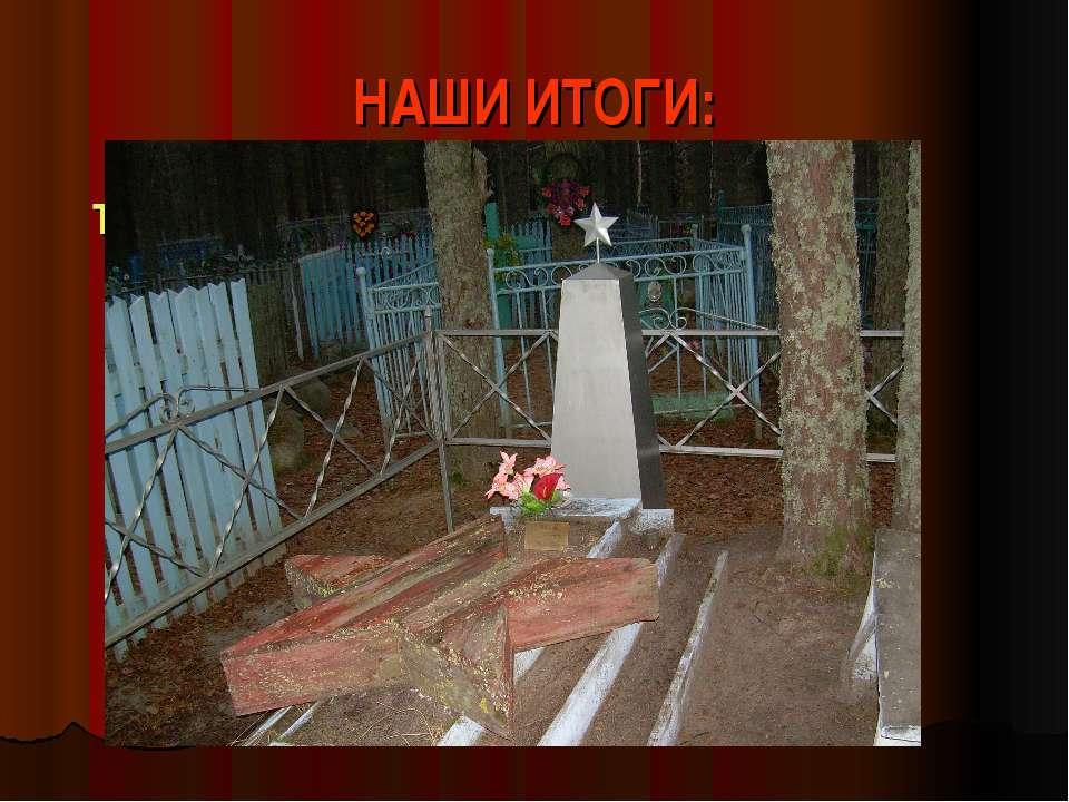 НАШИ ИТОГИ: Теперь могила Ананьина А.П. является нашей подшефной. Мы регулярн...