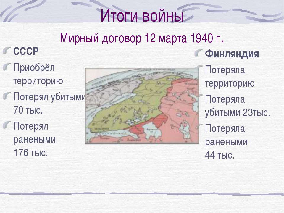 Итоги войны Мирный договор 12 марта 1940 г. СССР Приобрёл территорию Потерял ...