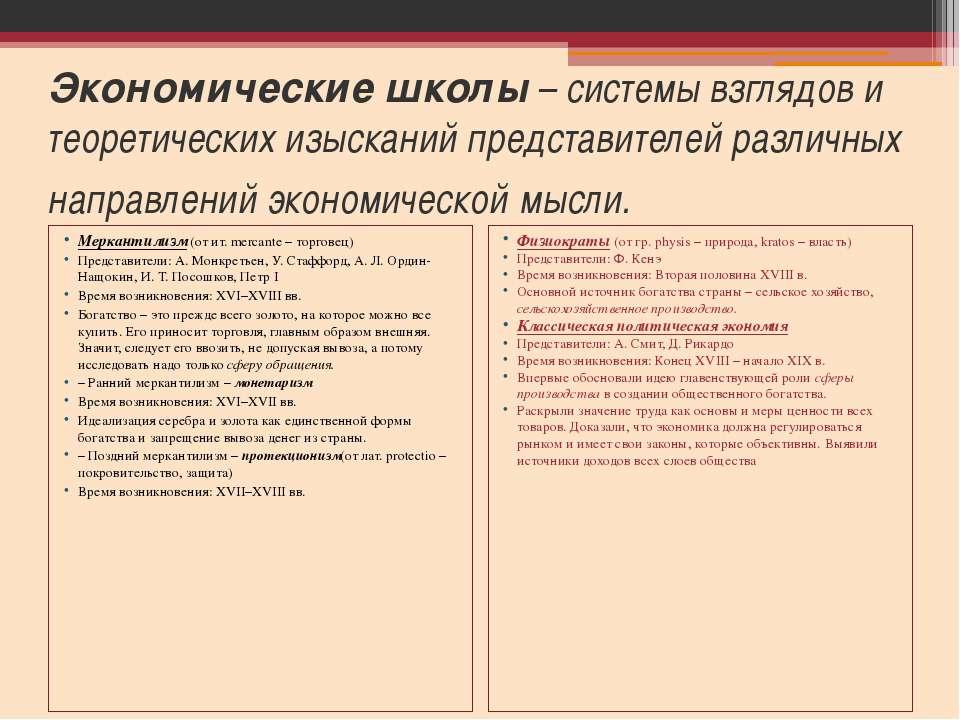 Экономические школы – системы взглядов и теоретических изысканий представител...