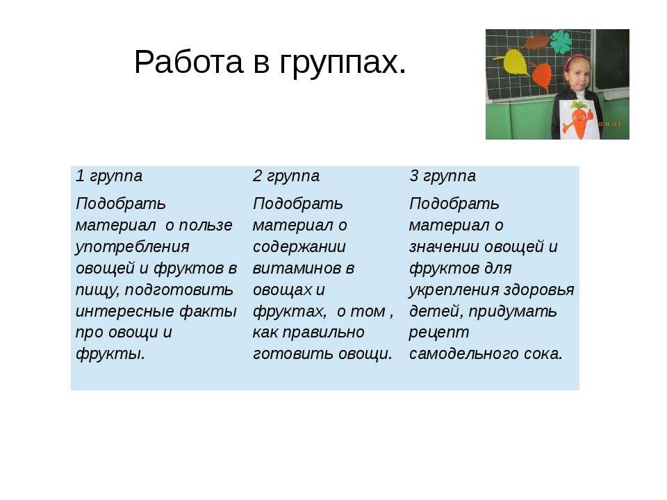 Работа в группах. 1 группа 2 группа 3 группа Подобрать материал опользе употр...