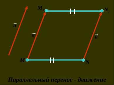 а а а М М1 N1 N Параллельный перенос - движение