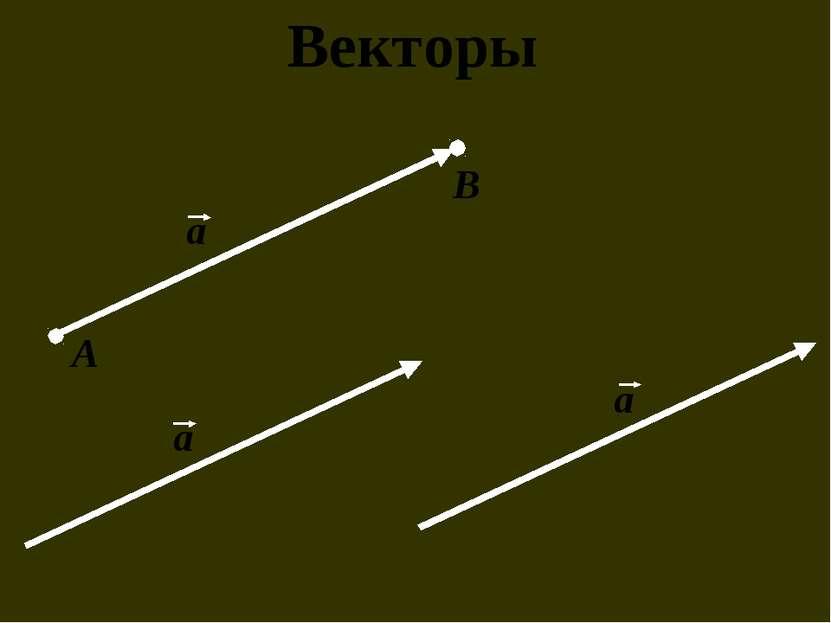 Векторы а а а А В