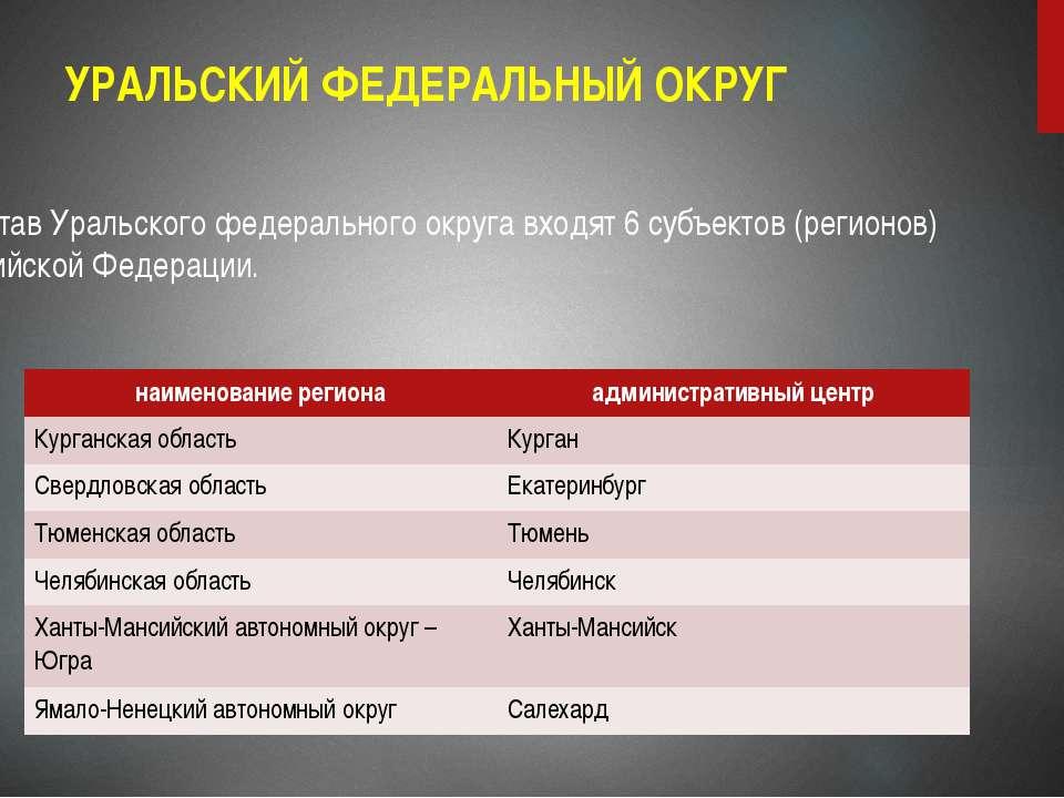 УРАЛЬСКИЙ ФЕДЕРАЛЬНЫЙ ОКРУГ В состав Уральского федерального округа входят 6 ...
