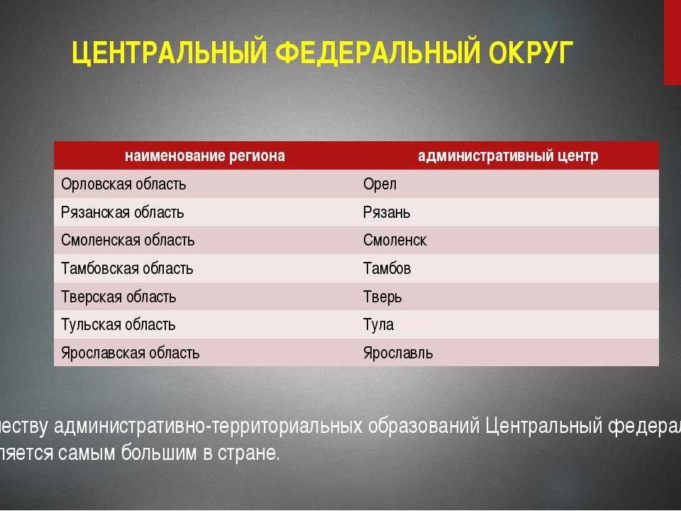 ЦЕНТРАЛЬНЫЙ ФЕДЕРАЛЬНЫЙ ОКРУГ По количеству административно-территориальных о...