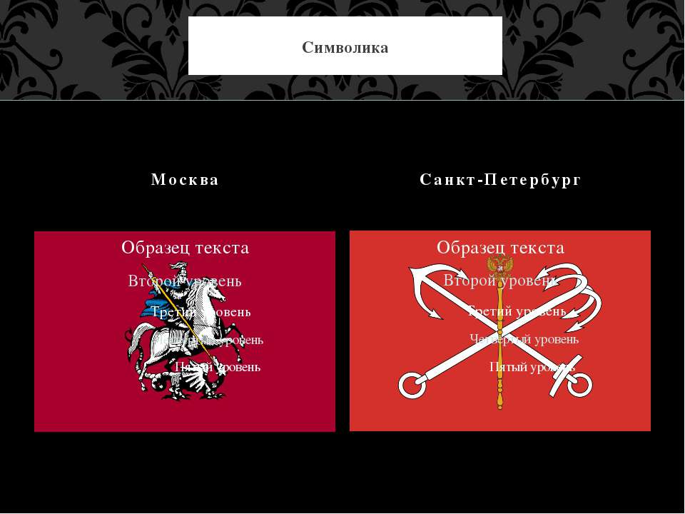Москва Санкт-Петербург Символика